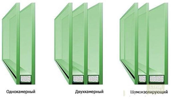 Как выбрать стеклопакет?